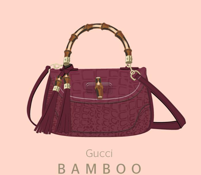Amazona , Bolsos Iconos , es cuestion de estilo , Personal Shopper , Lucía Díez , Lucía ,Givenchy Antigona ,fendi, Baguette, Gucci Bamboo ,